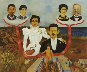 my-grandparents-my-parents-and-i-family-tree-by-frida-kahlo-1936